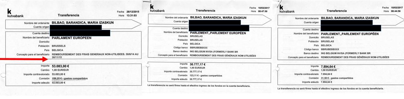 Resguardos de las transferencias por valor de 91.754.81 efectuados esta legislature a favour del Parlamento Europeo